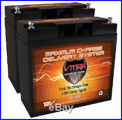 2 VMAX600 Half U1 12V 20Ah AGM VRLA Batteries for Electric Scooter or Wheelchair