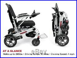 Lightweight Folding Dual Motor Quick Remove Battery Airplane Ready Power Scooter