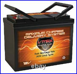 QTY2 MB96 + BC2410XM+ALCLAMPS Pride Jazzy 600 XL 60Ah 22NF AGM Battery + Charger